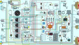 схема электропроводки уаз 3303
