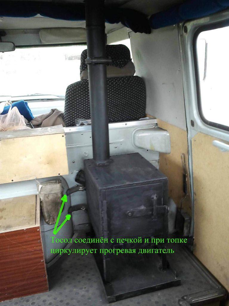 http://uazofil.ru/wp-content/uploads/2017/03/3333333333-768x1024.jpg