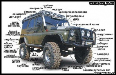 УАЗ с сайта Uazofil.ru 035.jpg