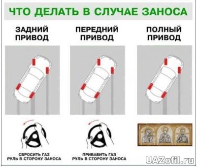 УАЗ с сайта Uazofil.ru 188.jpg