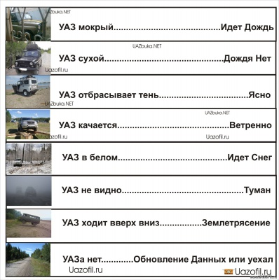 УАЗ с сайта Uazofil.ru 235.jpg