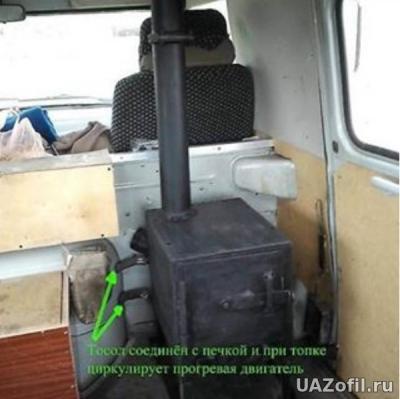 Приколы УАЗ - УАЗофил.ру